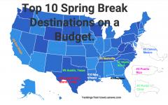 Students of Spring Break