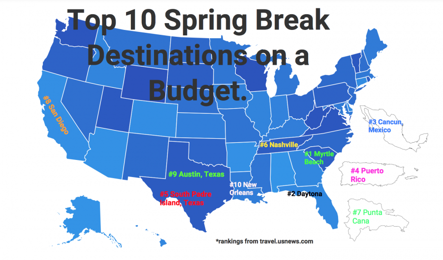 Top 10 Spring Break Destinations